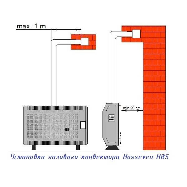 Газовый конвектор своими руками: монтаж готовых моделей + примеры самоделок