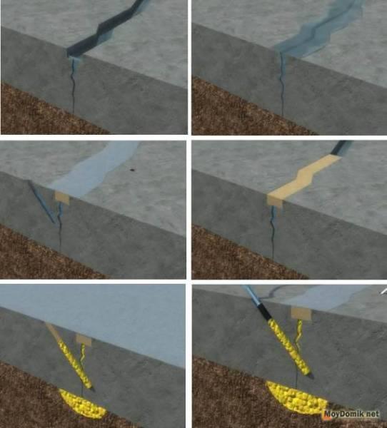 Технология инъектирования трещин в бетоне