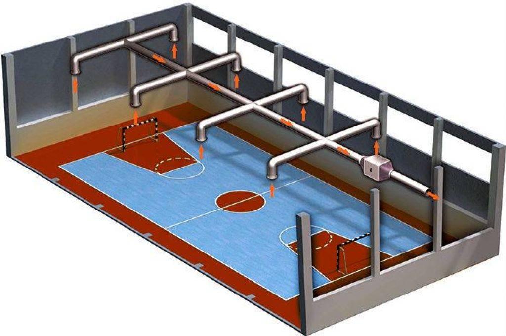 Кратность воздухообмена в спортивном зале: нормы и правила обустройства вентиляции в спортзале