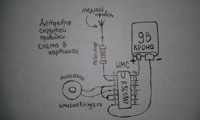 6 способов найти скрытую проводку под штукатуркой   ichip.ru