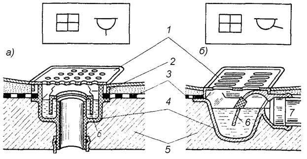 Виды гидрозатворов для канализации: конструктивные особенности, принцип работы, ошибки при установке