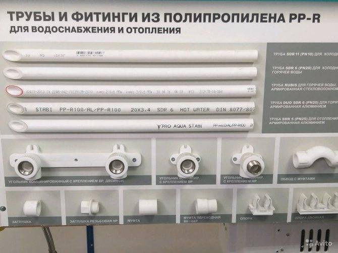 Полипропиленовые трубы: размеры, таблица внутренних и наружных диаметров
