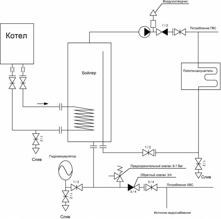 Обвязка котла косвенного нагрева с бойлером: особенности