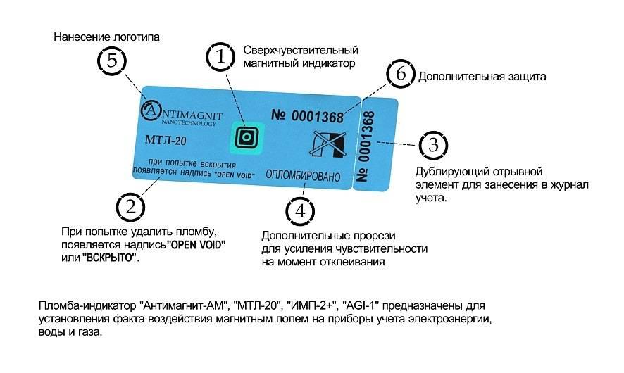 Наклейка на счетчик против магнита как обойти блокировку