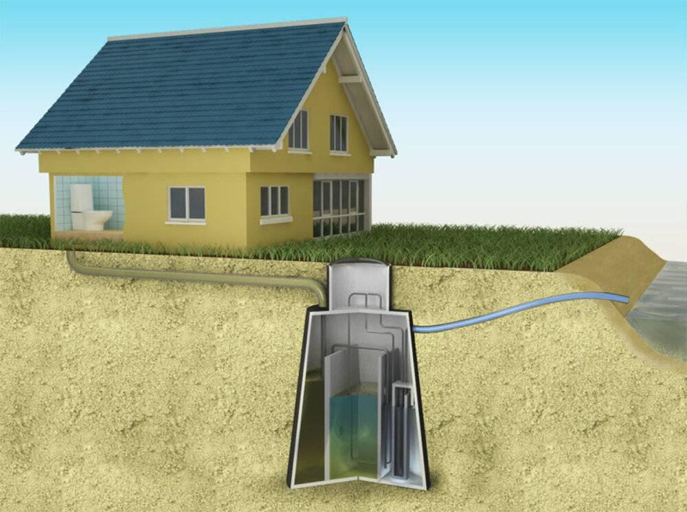 Септик для частного дома: какой выбрать, обустройство автономной канализации на даче