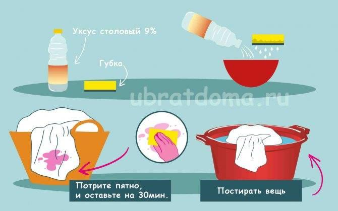 Как убрать пятно с бумаги без последствий, как вывести масляное, от кофе, акварели, грязи, крови, чая, замазки, корректора, как удалить отпечатки пальцев?