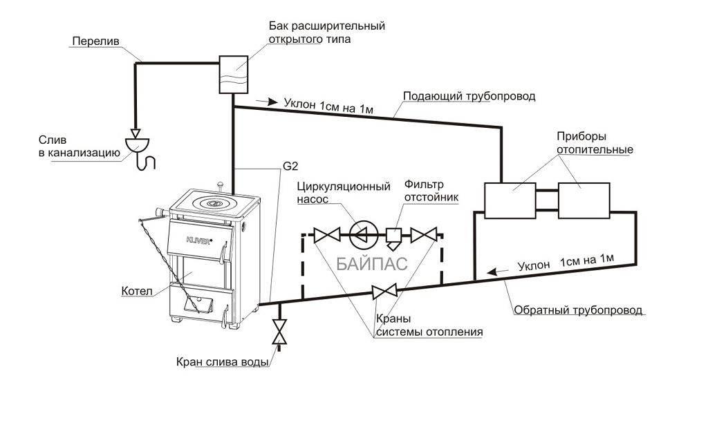 Водяное отопление частного дома своими руками: схемы и пояснения