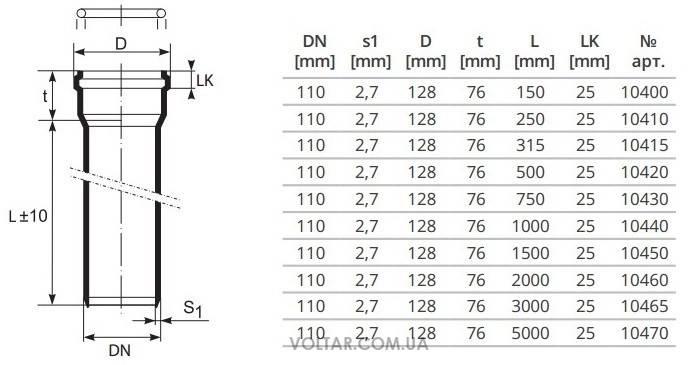 Напорная канализация: трубы, характеристики, монтаж