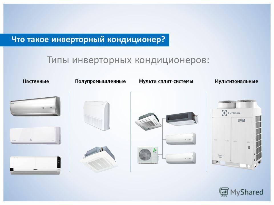 Как выбрать сплит-систему для квартиры, дома: особенности выбора и рейтинг лучших моделей