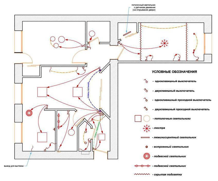 Условное обозначение розетки на схеме и оптимальное расположение розеток в квартире: как расположить розетки на кухне и в комнате?