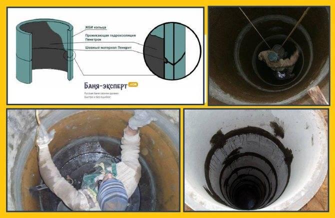 Чем замазать швы в колодце: обзор оптимальных способов в конструкциях различного типа