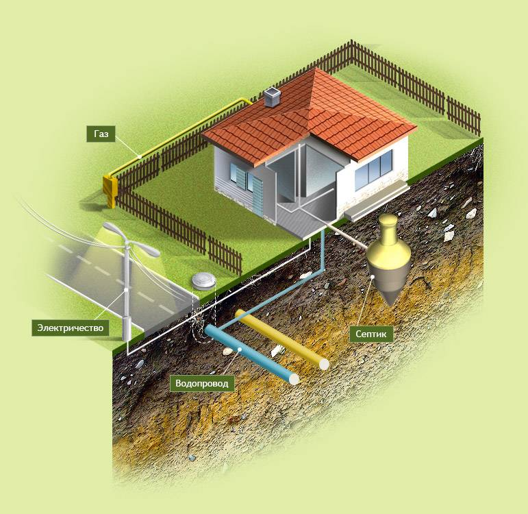 Проект водоснабжения населенного пункта: что нужно учесть