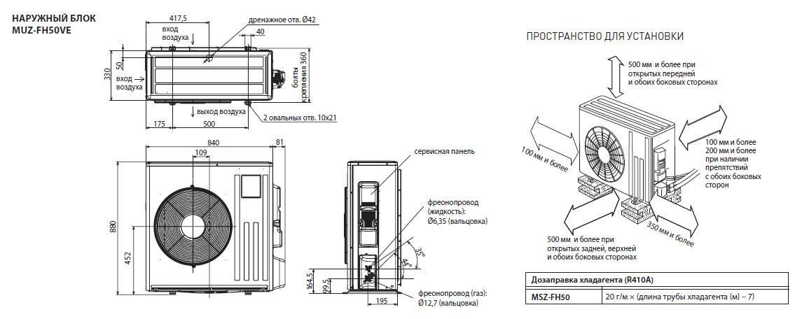 Установка кондиционера: разрешения, оборудование, этапы работы