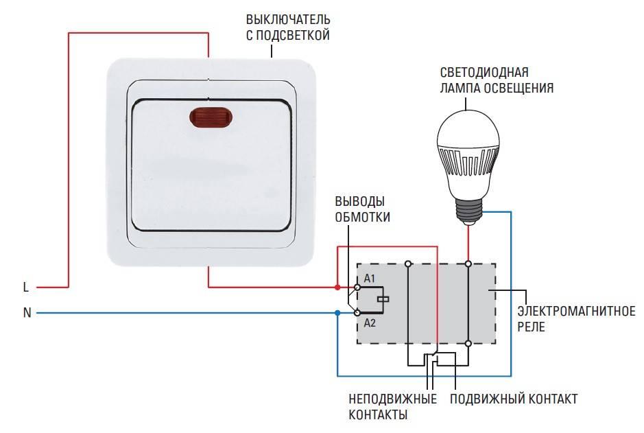 Виды выключателей: тип установки, крепление проводов и способ управления