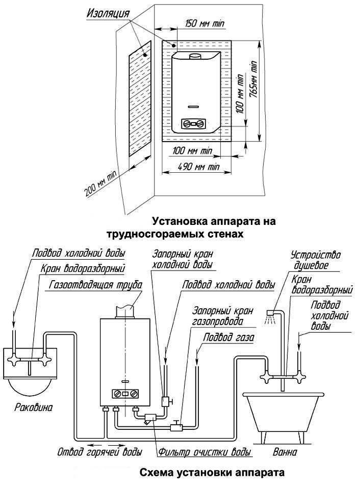 Монтаж газовой колонки: простая инструкция по установке, порядок и правила работы, требования и нормы