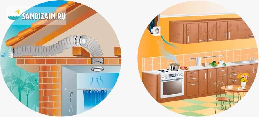 Что делать, если вентиляция квартире дует в обратную сторону? — вентиляция и кондиционирование
