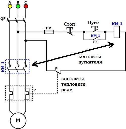 Магнитные пускатели. принцип действия и схемы включения