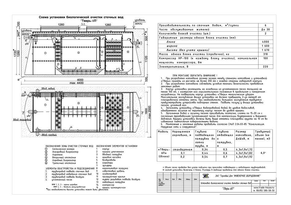Септик «тверь»: обзор конструкции и особенностей монтажа