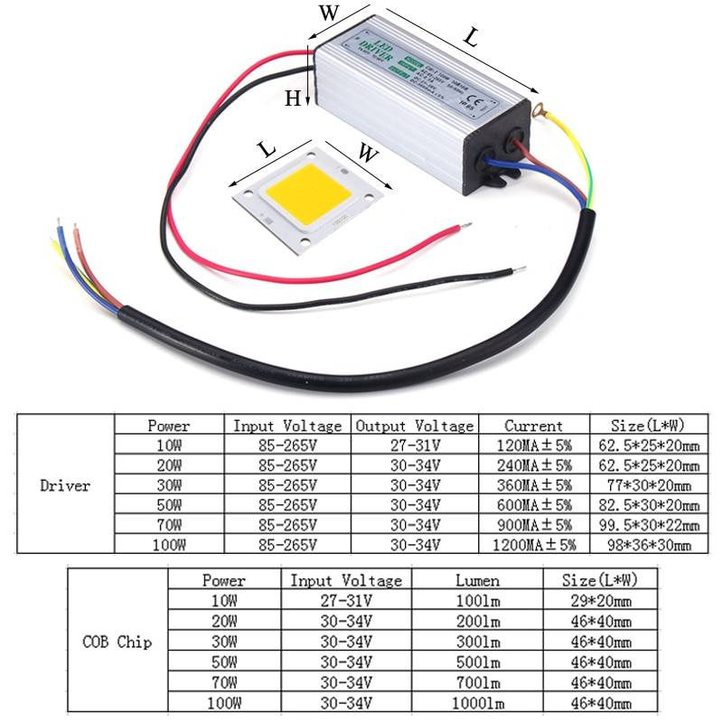 Блок питания для светодиодной ленты 12в: как выбрать, виды, фото и видео-инструкция по подключению своими руками