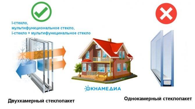 Как сэкономить газ при отоплении частного дома: обзор лучших способов экономии газа