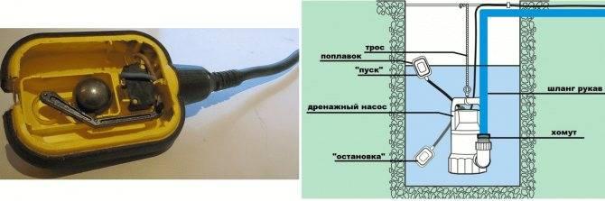 Что такое поплавковый выключатель