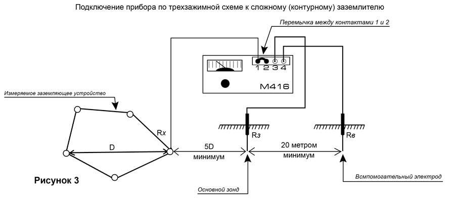 Измерение сопротивления заземления: методы, приборы и периодичность