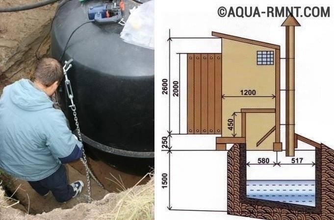 Типы и размеры выгребных ям: как рассчитать объем выгреба для частного дома / выгребная и сливная ямы / системы канализации / публикации / санитарно-технические работы