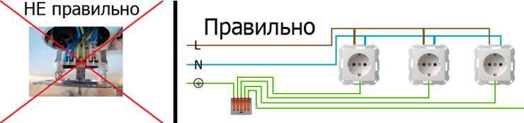 Как подключить несколько розеток от одного провода? схемы подключения и соединения