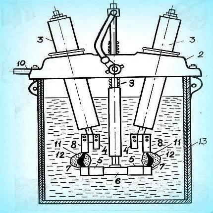 Масляный выключатель: разновидности с применением + номенклатура   отделка в доме