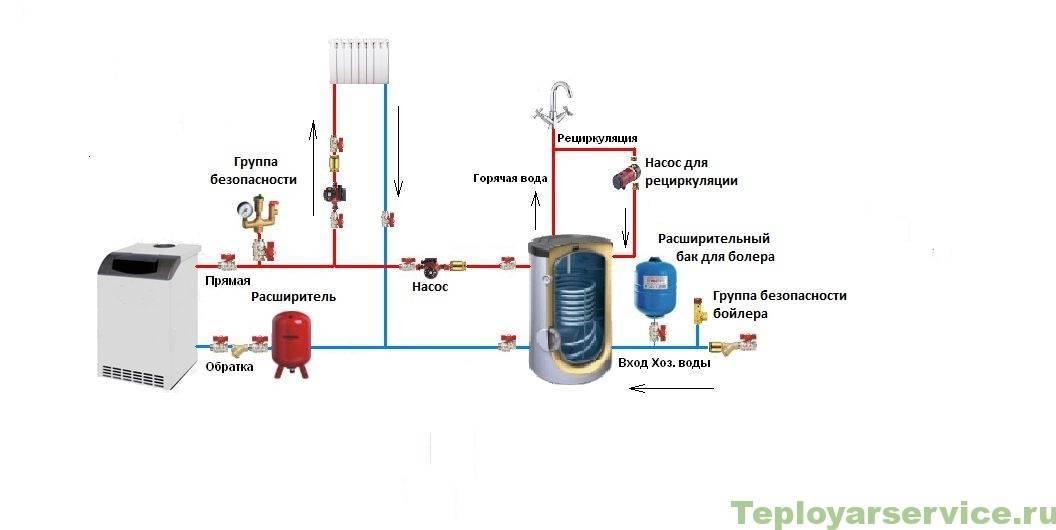 Как подключить бойлер косвенного нагрева к одноконтурному котлу схема