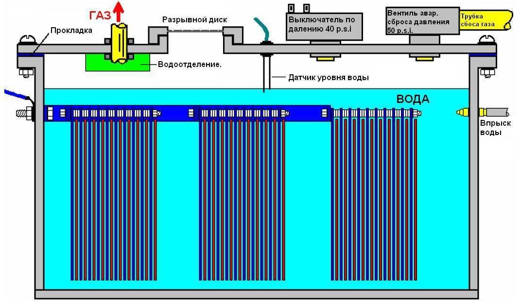 Как сделать водородный генератор для дома своими руками - точка j