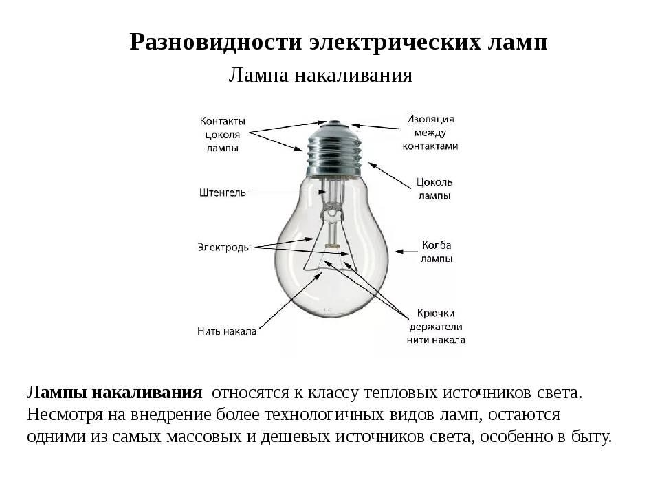 Виды автомобильных ламп и их маркировка