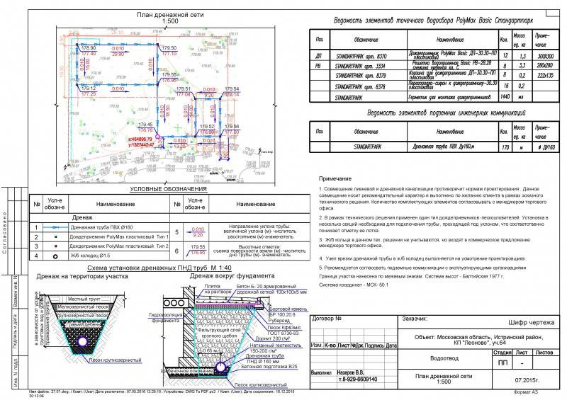 Проект дренажа участка: правила разработки дренажной системы - точка j
