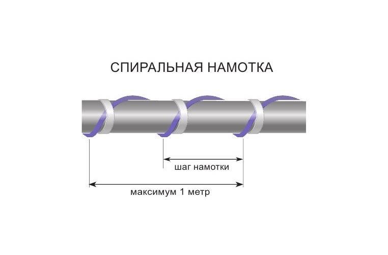Греющий кабель для водопровода: монтаж резистивного греющего кабеля для труб и саморегулирующегося греющегося кабеля своими руками