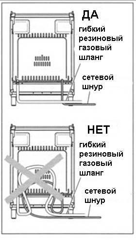 Нормы установки газовой плиты в частном доме