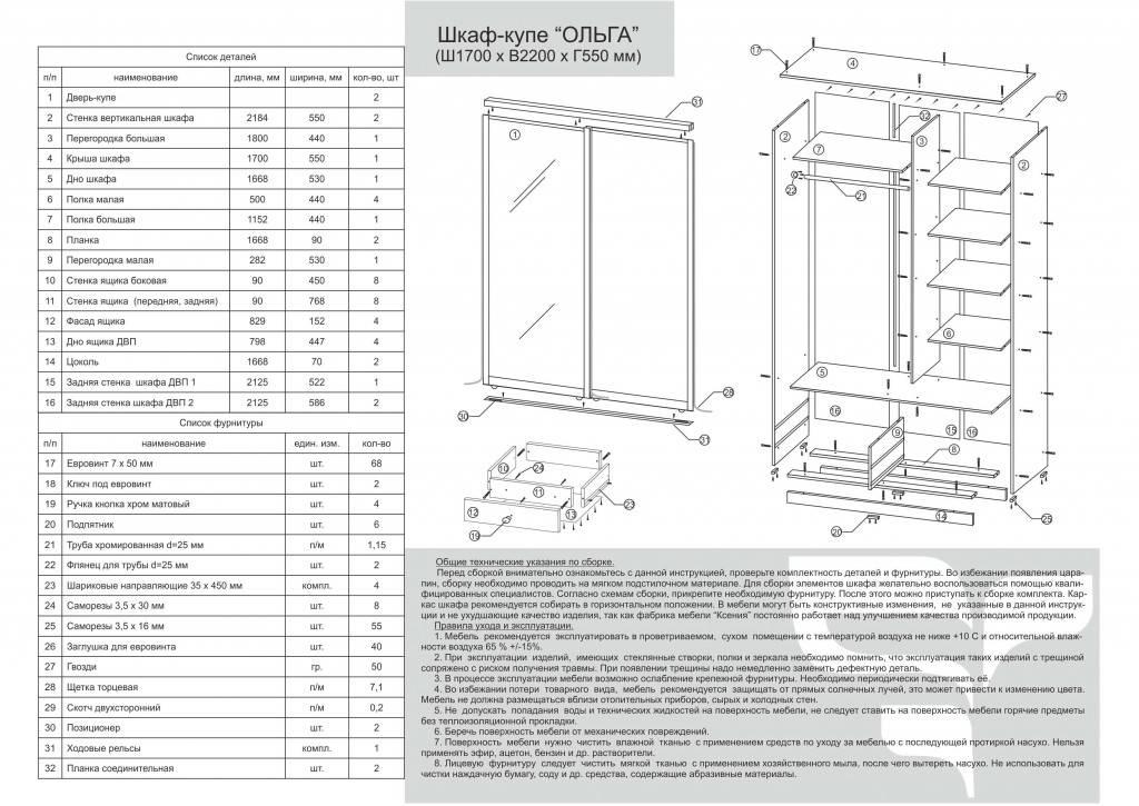Проектирование, деталировка и сборка шкафа-купе своими руками поэтапно