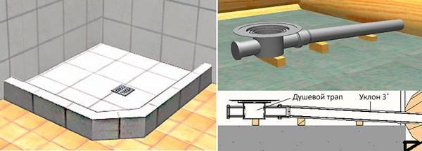 Сифон для душевой кабины с низким поддоном: виды и самостоятельный монтаж (+ фото)