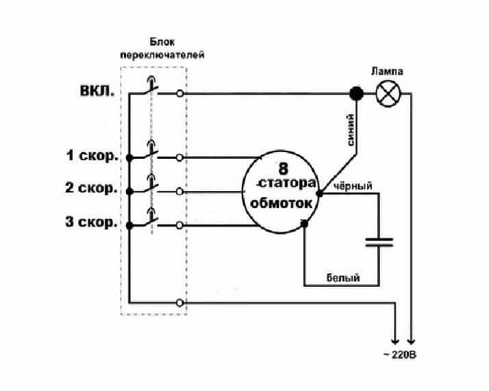 Как правильно подключить кондиционер к электросети своими руками: советы мастера