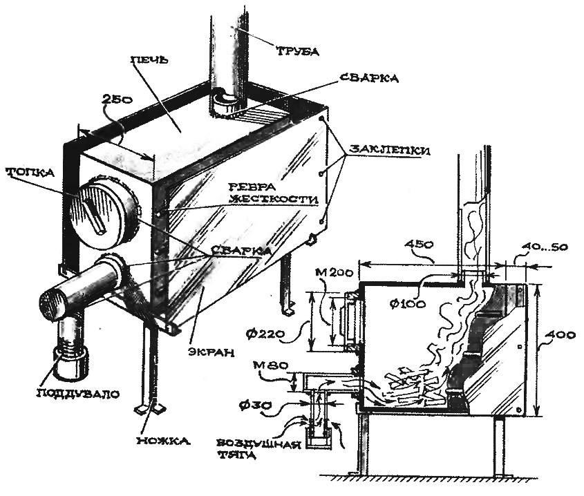 Печь для теплицы длительного горения своими руками: печка для обогрева парника, как сделать самому