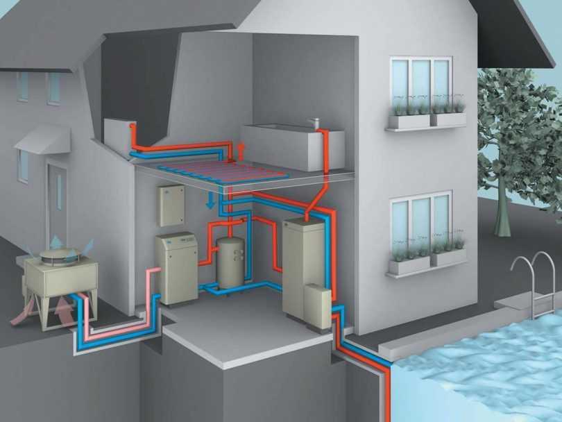 Отопление загородного дома — обзор вариантов решения отопительной проблемы