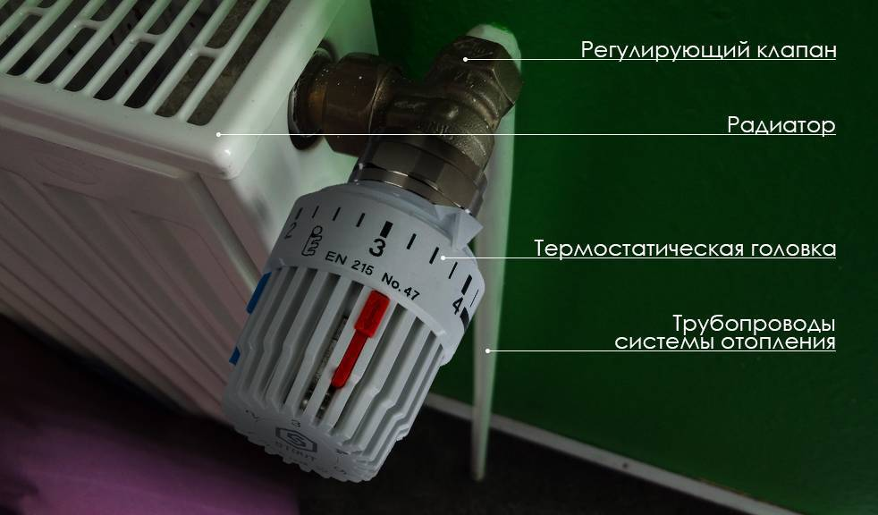 Термостатический клапан: виды, особенности установки и использования
