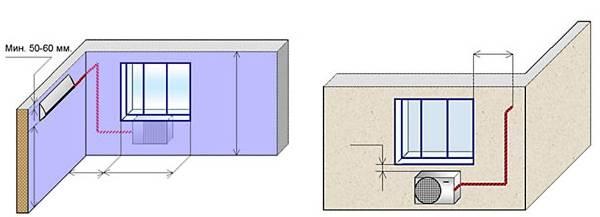 Как правильно определить место установки кондиционера?