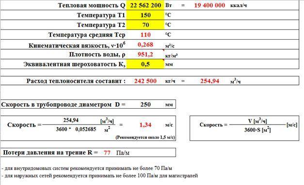 Расчет тепловых нагрузок на отопление - система отопления