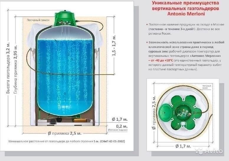 Газгольдер antonio merloni: модели итальянской фирмы антонио мерлони - точка j