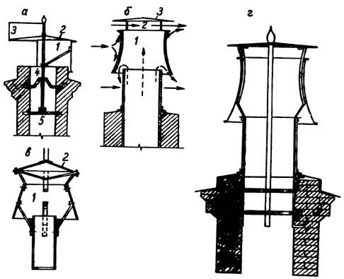 Как самому сделать дефлектор дымохода: инструкции, советы, секреты