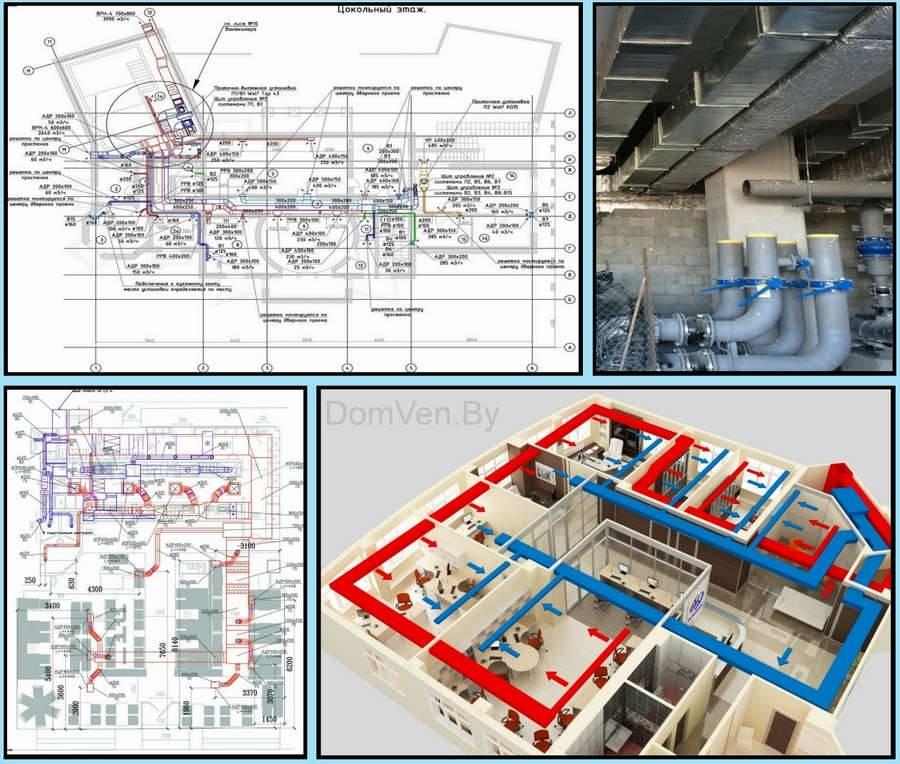 Состав проекта вентиляции: объем проектной документации