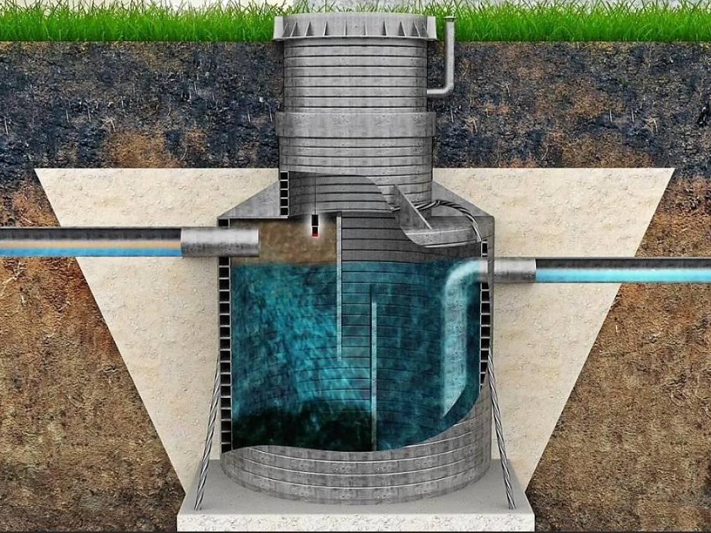 Жироуловитель для канализации: принцип работы канализационного жироуловителя для наружной и внутренней систем, устройство, как работает, схема работы, принцип действия