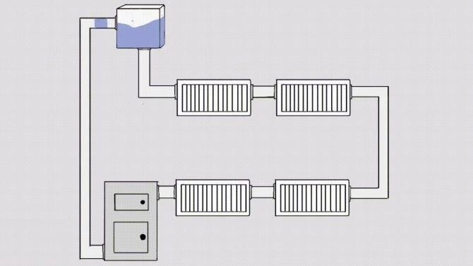 Открытая система отопления своими руками