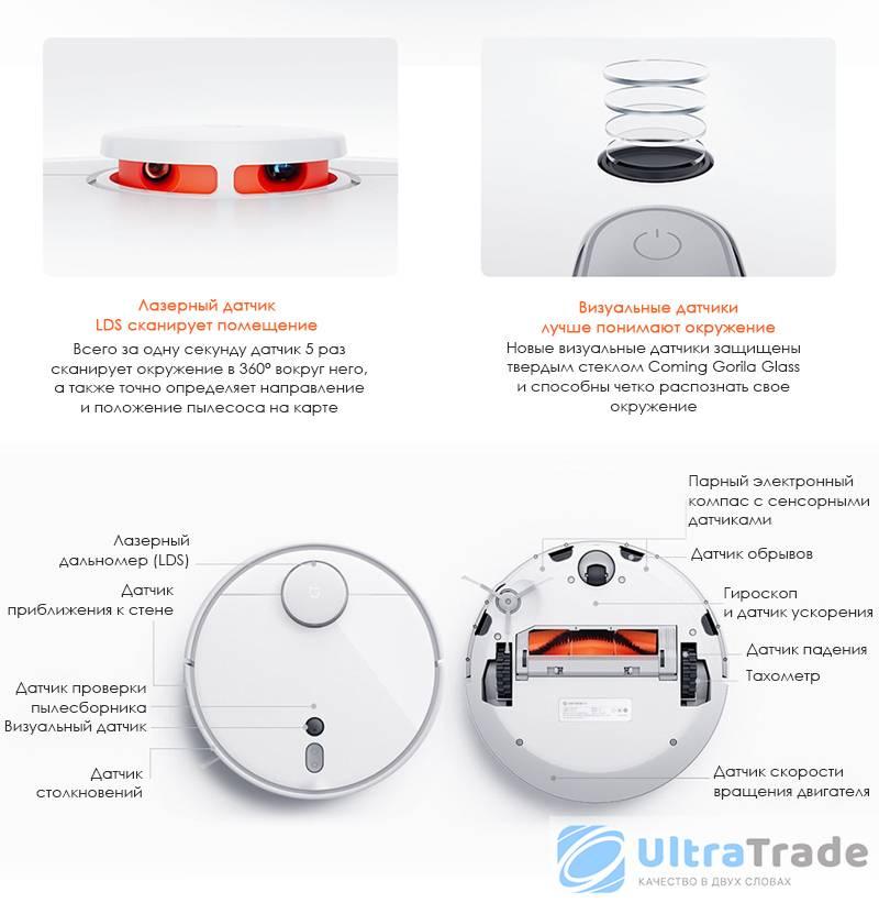 Обзор робота-пылесоса «орифлейм» — характеристики, плюсы и минусы + сравнение