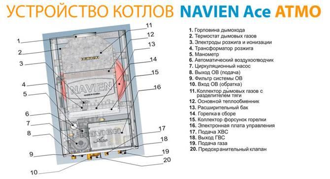 Ошибка 16 котла navien (навьен): что это значит, как исправить, инструкция, расшифровка кодов, описание